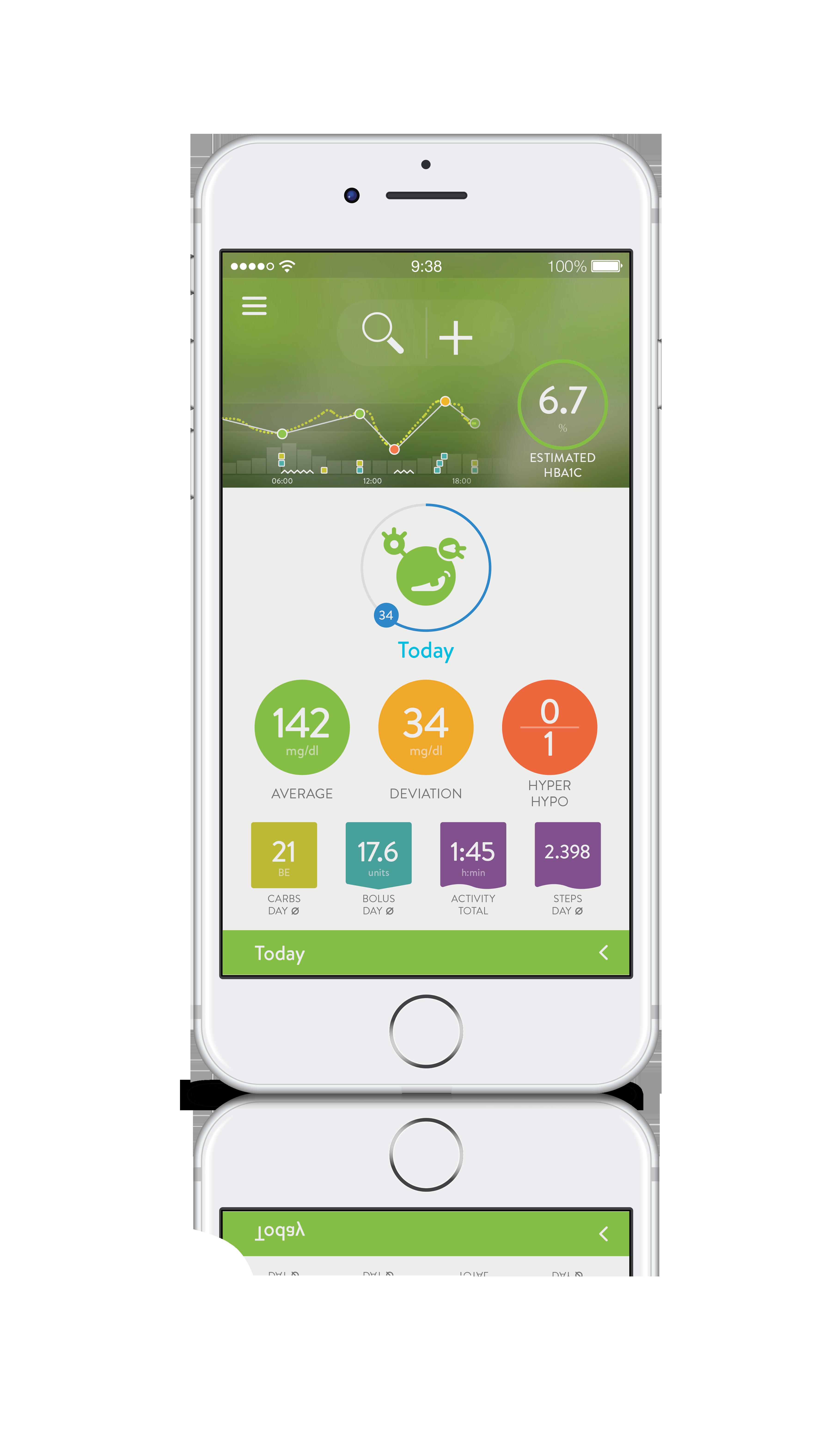 app+registro+presion+arterial